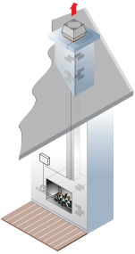 дымоход-вентилятор_газ-камин
