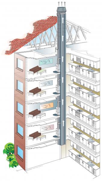 дымоход вентилятор отели иллюстрация